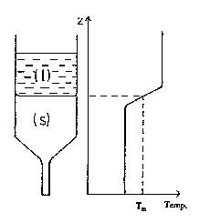 The Czochralski-system for bulk crystal growth
