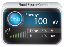 Flood Source Control